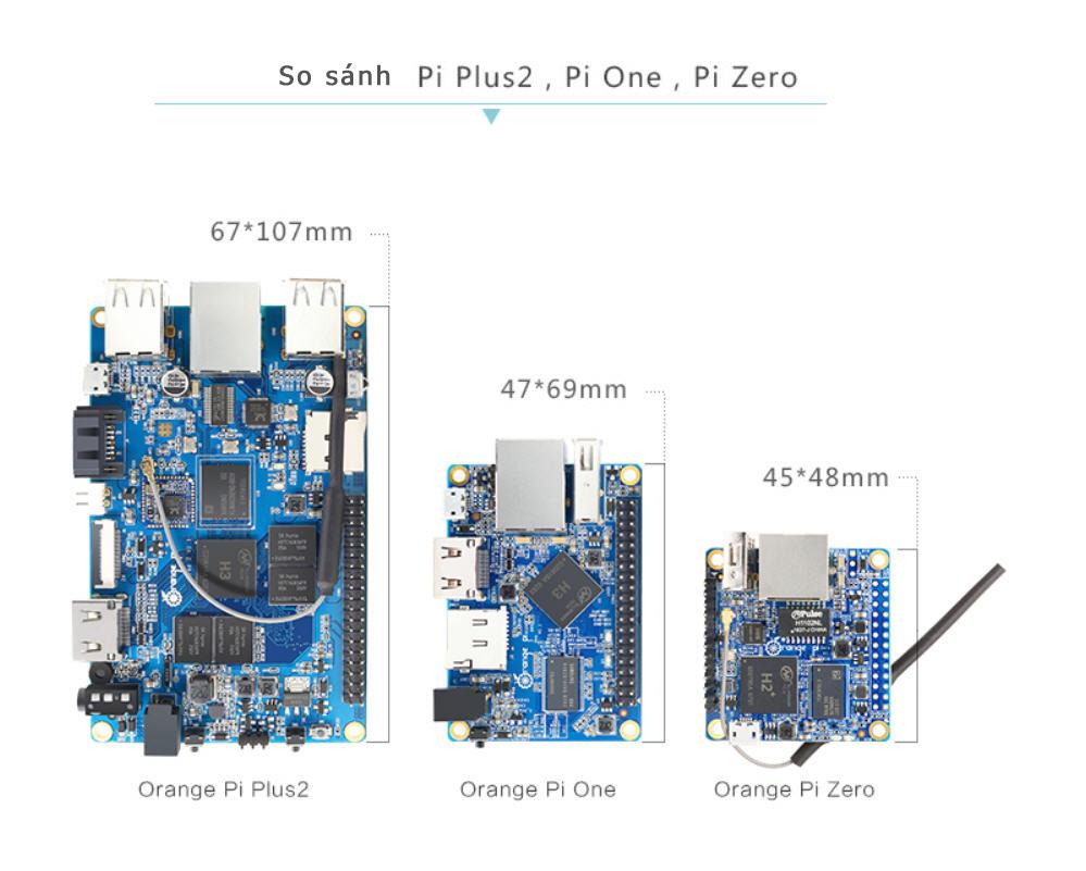So sánh Orange Pi Zero và các phiên bản PC, Lite/One