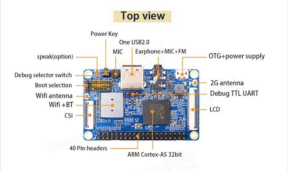 Máy tính nhúng Orange Pi 2G-IOT ARM Cortex-A5 32bit Development Board Integrated 256MB LPDDR2 SDRAM