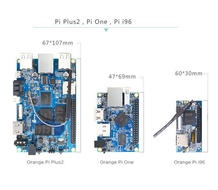 Kích thước tương quan của Orange Pi i96 với các bo